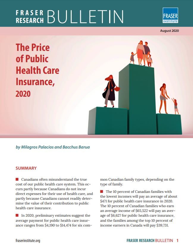 Fraser research bulleting: the price of public health care insurance, 2020